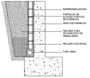 Esquema de sistema de drenaje mediante bloques de hormigón poroso